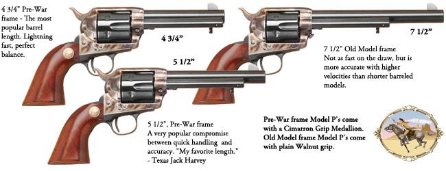 Model P 1873 - 1896
