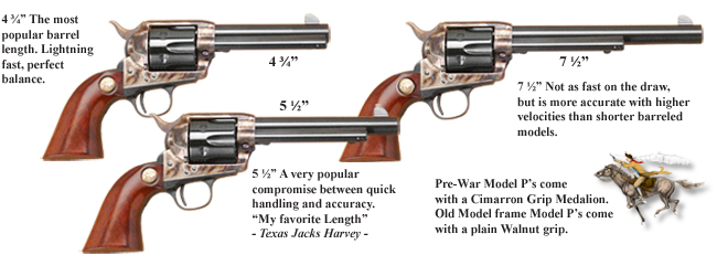 Model P Pre-War 1896 - 1940